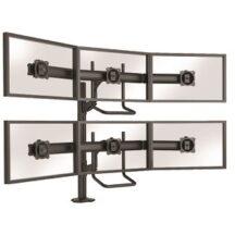 Symmetry Apex K4 3x2 Grommet Mounted Array Monitor Arm